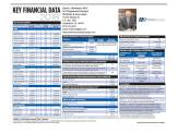 key financial data picture